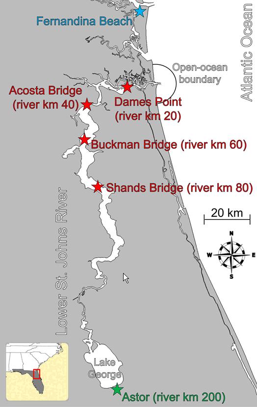 Figure 2.80