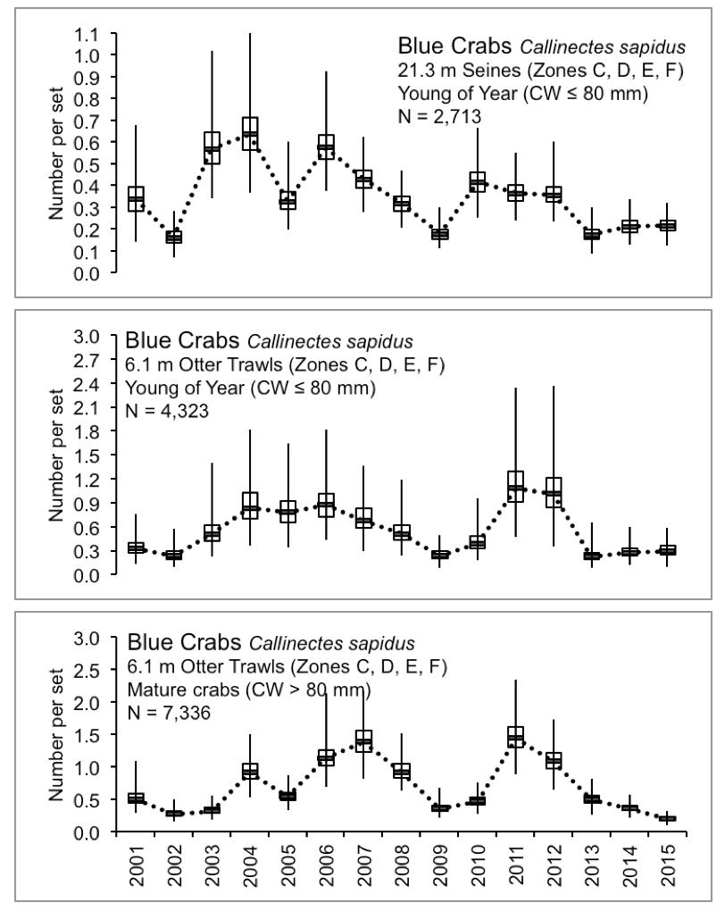 Figure 3.21